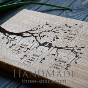 Cutting board with drawing