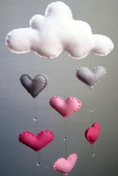 Heart wall handing